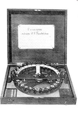 В риттингером (1867), вл кирпичевым (1874) ком